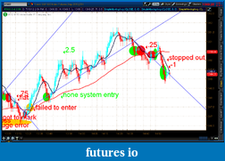the easy edge for beginner traders-2012-07-16-tos_charts.png-5.png