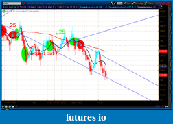 the easy edge for beginner traders-2012-07-16-tos_charts.png-6.png