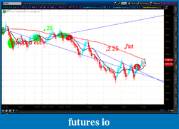 the easy edge for beginner traders-2012-07-16-tos_charts.png-7.png