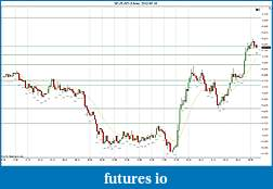 Trading spot fx euro using price action-2012-07-16-continuation.jpg