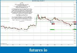 Trading spot fx euro using price action-2012-07-17-morning.jpg