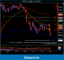 T For Trading-nifty_i-3-min-7_17_2012-2.png