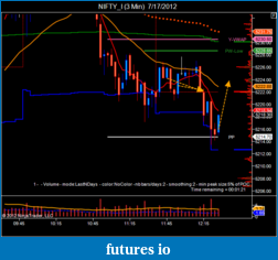 T For Trading-nifty_i-3-min-7_17_2012-3.png