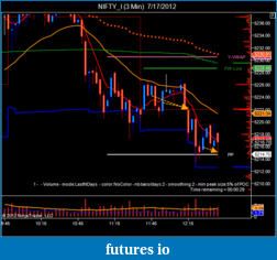 T For Trading-nifty_i-3-min-7_17_2012-4.png