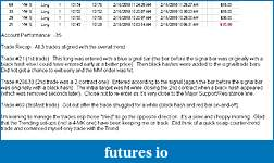 Click image for larger version  Name:Account Performance n Trade Log Feb 16 2010.JPG Views:168 Size:94.8 KB ID:8170