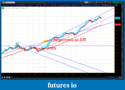 Click image for larger version  Name:2012-07-17-TOS_CHARTS.png-3.png Views:21 Size:55.8 KB ID:81717