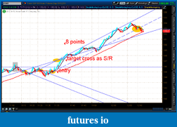 Click image for larger version  Name:2012-07-17-TOS_CHARTS.png-4.png Views:18 Size:57.5 KB ID:81718