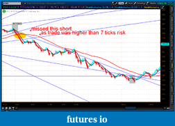 Click image for larger version  Name:2012-07-17-TOS_CHARTS.png-5.png Views:19 Size:58.1 KB ID:81719