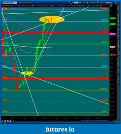 the easy edge for beginner traders-2012-07-17-tos_charts.png-6.png