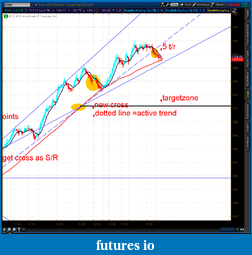the easy edge for beginner traders-2012-07-17-tos_charts.png-8.png