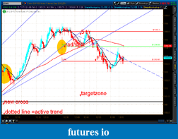 Click image for larger version  Name:2012-07-17-TOS_CHARTS.png-1.png Views:22 Size:63.2 KB ID:81727