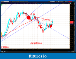 the easy edge for beginner traders-2012-07-17-tos_charts.png-2.png