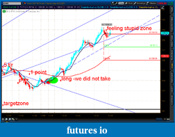 the easy edge for beginner traders-2012-07-17-tos_charts.png-5.png