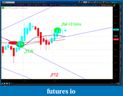 the easy edge for beginner traders-2012-07-17-tos_charts.png-3.png