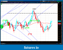 the easy edge for beginner traders-2012-07-17-tos_charts.png-4.png