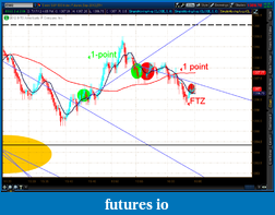 the easy edge for beginner traders-2012-07-17-tos_charts.png-7.png
