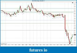 Trading spot fx euro using price action-2012-07-17-continuation.jpg