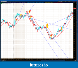 the easy edge for beginner traders-2012-07-17-tos_charts.png-1.png