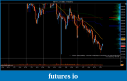 T For Trading-nifty_i-15-min-7_18_2012.png