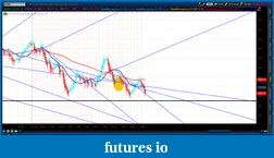 the easy edge for beginner traders-2012-07-18-tos_charts.png-5.png