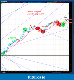 the easy edge for beginner traders-2012-07-18-tos_charts.png-6.png
