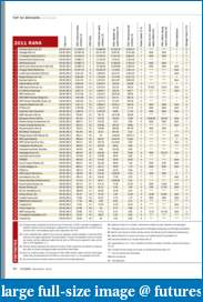 Atlas Ratings on FCMs-top50_2011.pdf