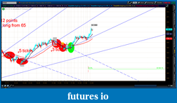 the easy edge for beginner traders-2012-07-18-tos_charts.png-7.png