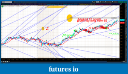 the easy edge for beginner traders-2012-07-18-tos_charts.png-8.png