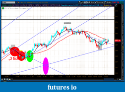 the easy edge for beginner traders-2012-07-18-tos_charts.png-3.png