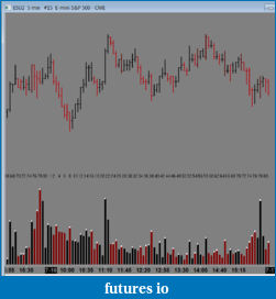 Price De-gap-2012-07-16_195850-bar-bar-degap.png