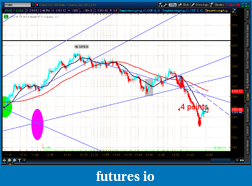 the easy edge for beginner traders-2012-07-18-tos_charts.png-4.png
