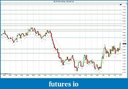 Trading spot fx euro using price action-2012-07-18-continuation.jpg