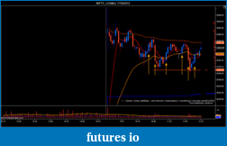 T For Trading-nifty_i-3-min-7_19_2012.png