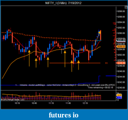 T For Trading-nifty_i-3-min-7_19_2012-2.png