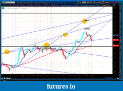 the easy edge for beginner traders-2012-07-19-tos_charts.png-5.png