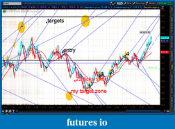 the easy edge for beginner traders-2012-07-19-tos_charts.png-3.png