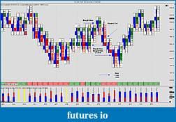 The Daily Trading Coach by Brett Steenbarger-es-03-10-8192-volume-2_16_2010_laddrer.jpg