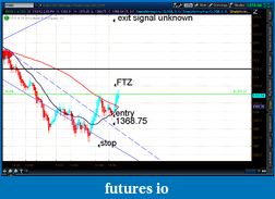 the easy edge for beginner traders-2012-07-19-tos_charts.png-9.png