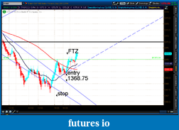the easy edge for beginner traders-2012-07-19-tos_charts.png-1.png