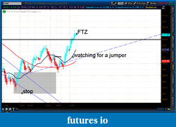 the easy edge for beginner traders-2012-07-19-tos_charts.png-6.png