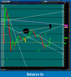 the easy edge for beginner traders-2012-07-19-tos_charts.png-7.png