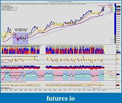 The Daily Trading Coach by Brett Steenbarger-es-03-10-8192-volume-2_16_2010_rally.jpg