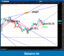 the easy edge for beginner traders-2012-07-20-tos_charts.png-2.png