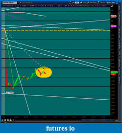 the easy edge for beginner traders-2012-07-20-tos_charts.png-3.png
