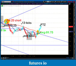 the easy edge for beginner traders-2012-07-20-tos_charts.png-5.png