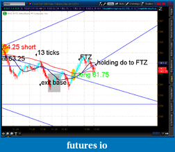 the easy edge for beginner traders-2012-07-20-tos_charts.png-6.png