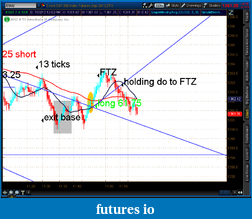 the easy edge for beginner traders-2012-07-20-tos_charts.png-7.png