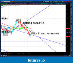 the easy edge for beginner traders-2012-07-20-tos_charts.png-8.png