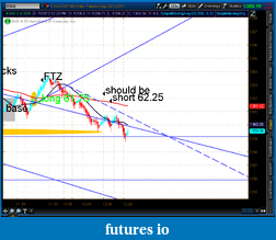 the easy edge for beginner traders-2012-07-20-tos_charts.png-9.png