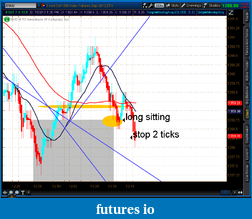 the easy edge for beginner traders-2012-07-20-tos_charts.png-4.png